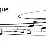 Zone gd Musique 1